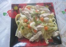Фетучини с куриной грудкой и весенними овощами (пошаговый фото рецепт)